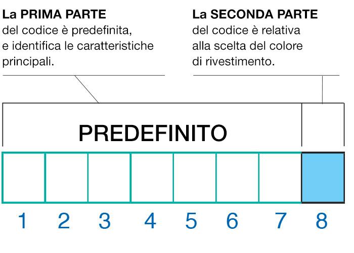 INFO_STATICA